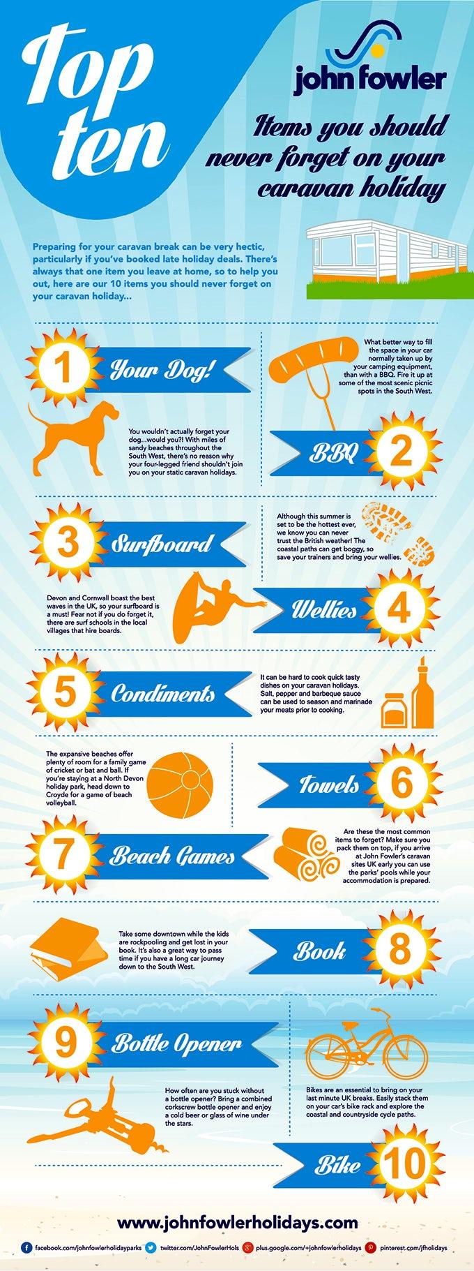 10 Caravan Holiday Essentials | John Fowler Holidays Infographic