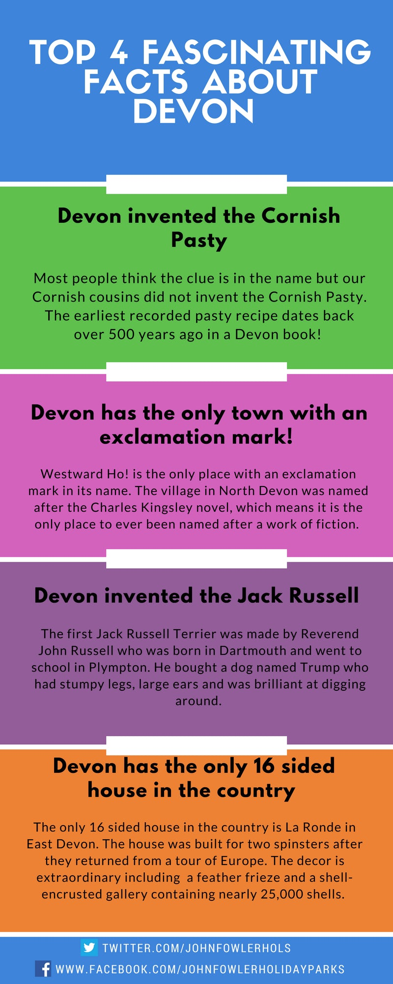 TOP 4 FASCINATING FACTS ABOUT DEVON